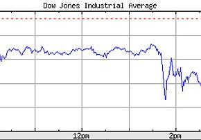 Wall Street 29 Septembre